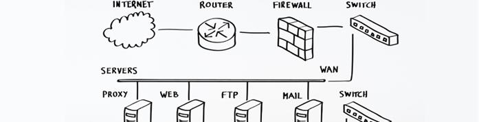 Wan-firewall